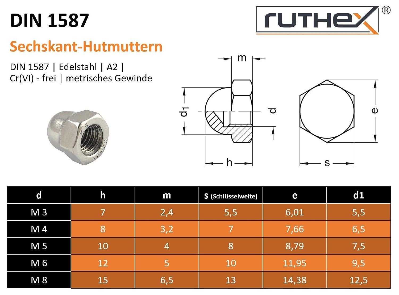 Chrom VI V2A Edelstahl DIN 1587 - frei 50x ruthex M3 Hutmuttern