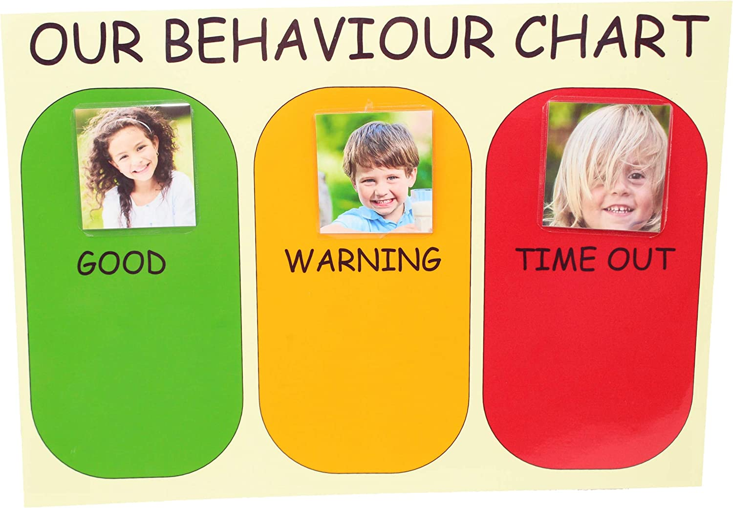 Happy Learners MAGNETIC Behaviour Warning Reward Chart for Fridge / Freezer - PERSONALISED PICTURES