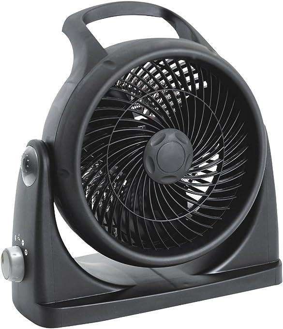 Zephir ZBH20CM - Calefactor (Calentador de ventilador, Interior, Pared, Negro, Giratorio, 2000 W): Amazon.es: Hogar