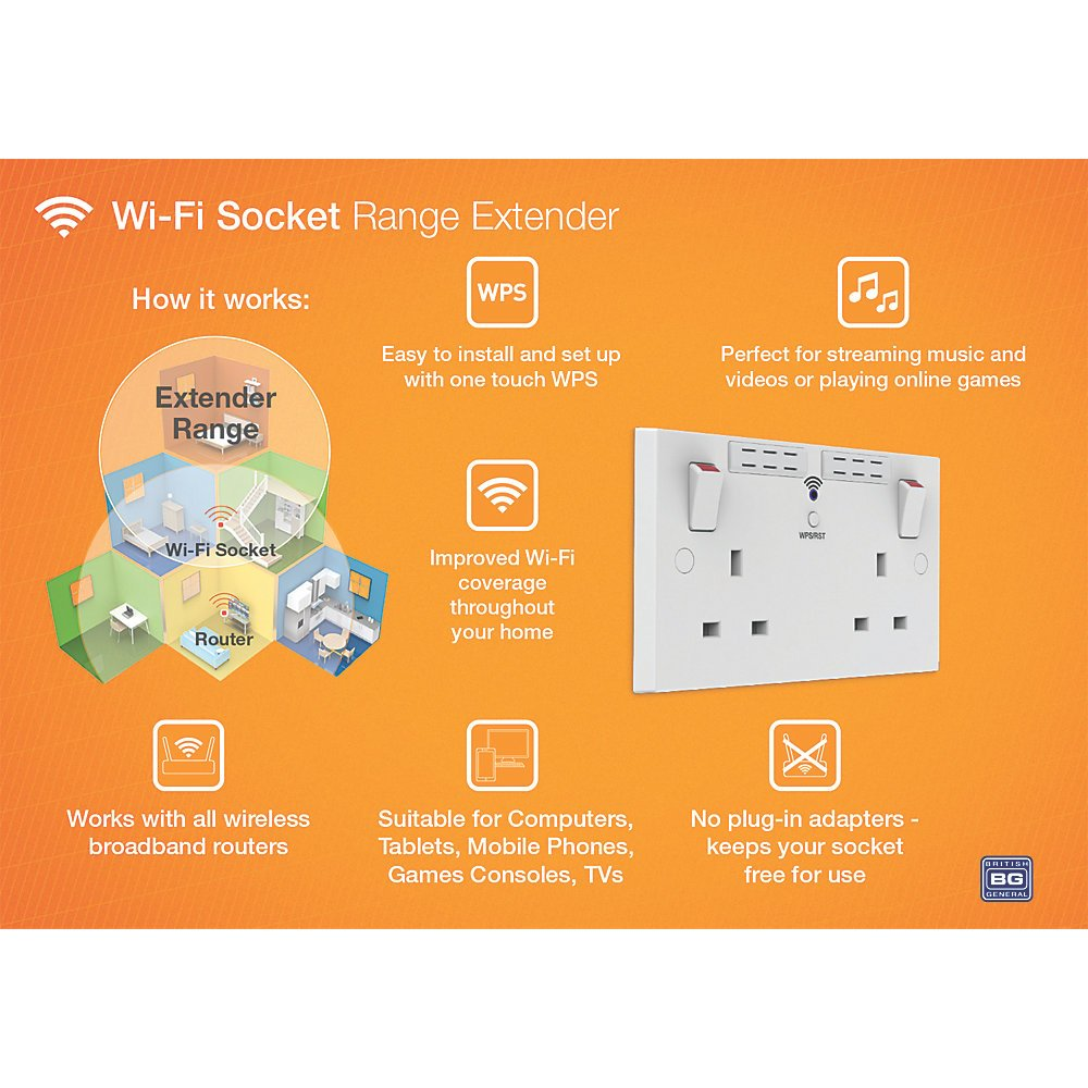 bg electrical nbs22uwrg Brushed Steel 2.1 A USB Charger and Wi-Fi Range Extender Electrical Socket