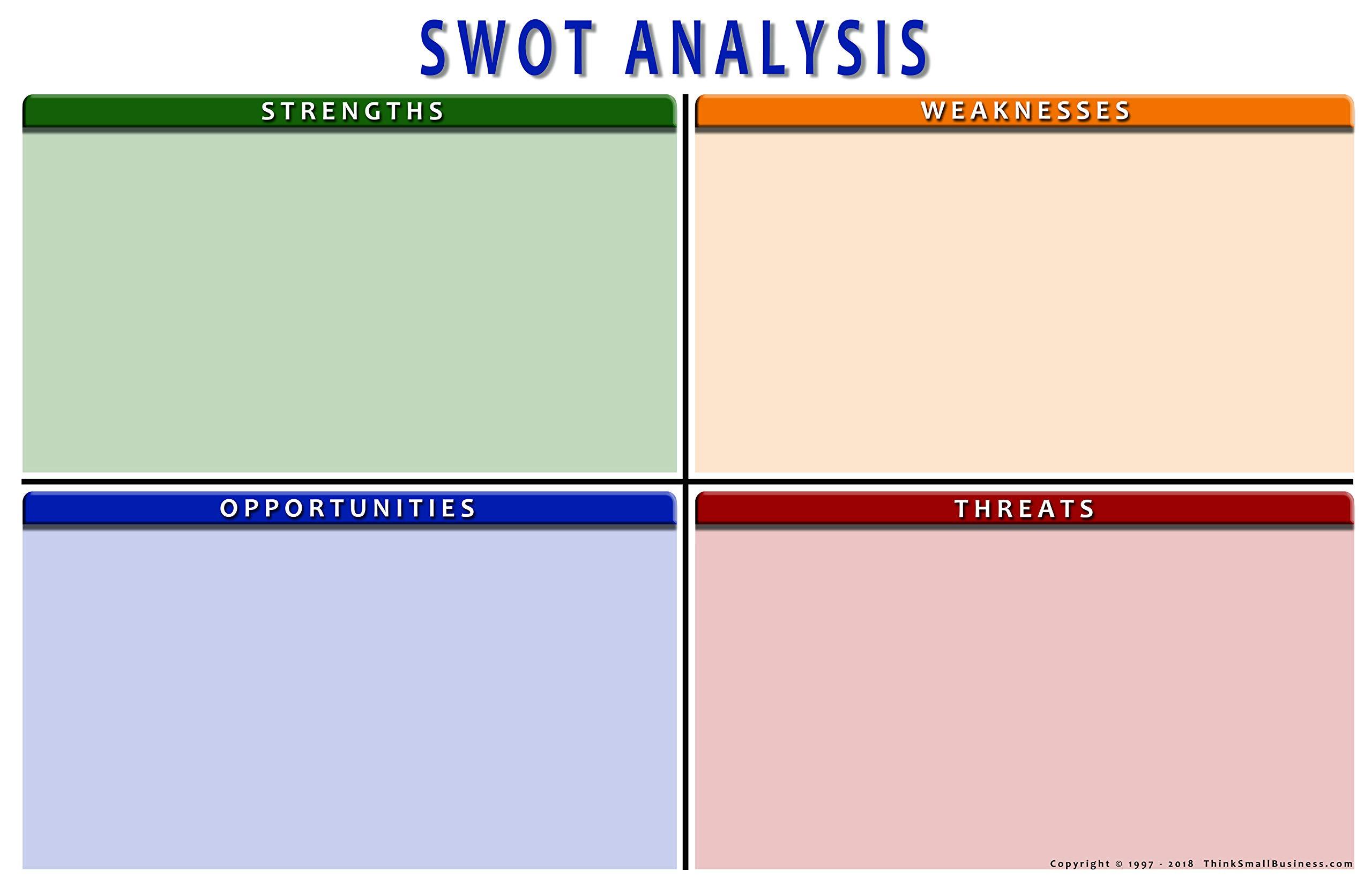 SWOT Analysis Erasable Reusable Wall Poster - Strengths Weakness Opportunities Threats Plus Cheat Sheet Guide
