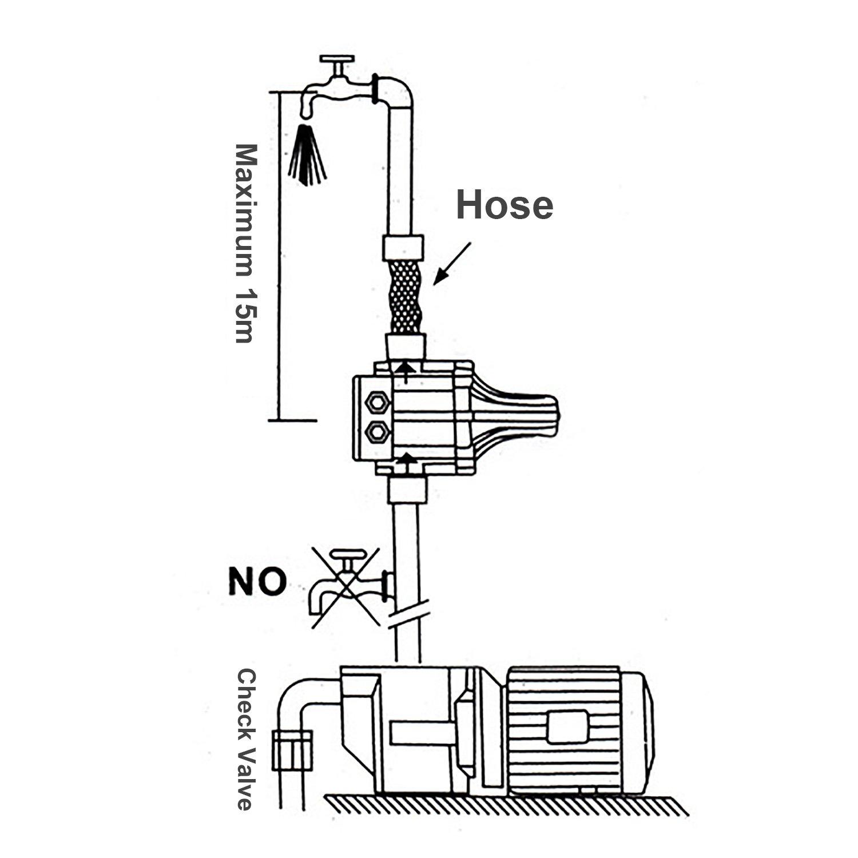 220v presscontrol pressostat pour groupe pompe eau