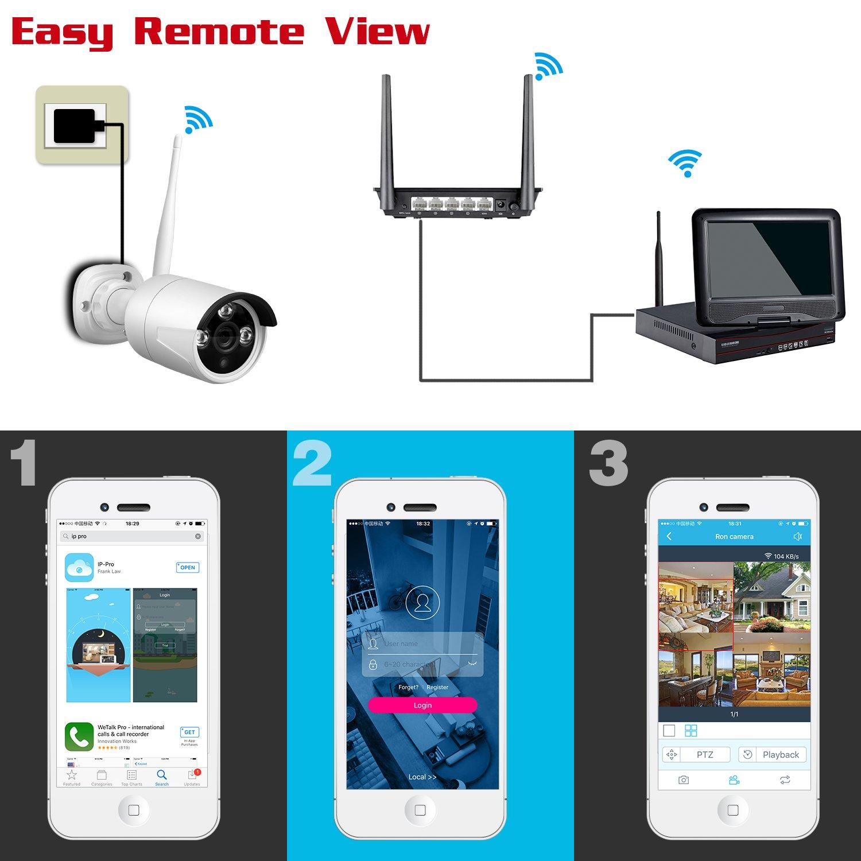 YESKAMO Wireless CCTV Camera Security Systems 4CH 10: Amazon.co.uk ...