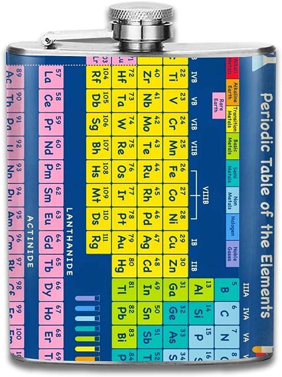 Tabla periódica de elementos de regalo para hombres 7 oz ...