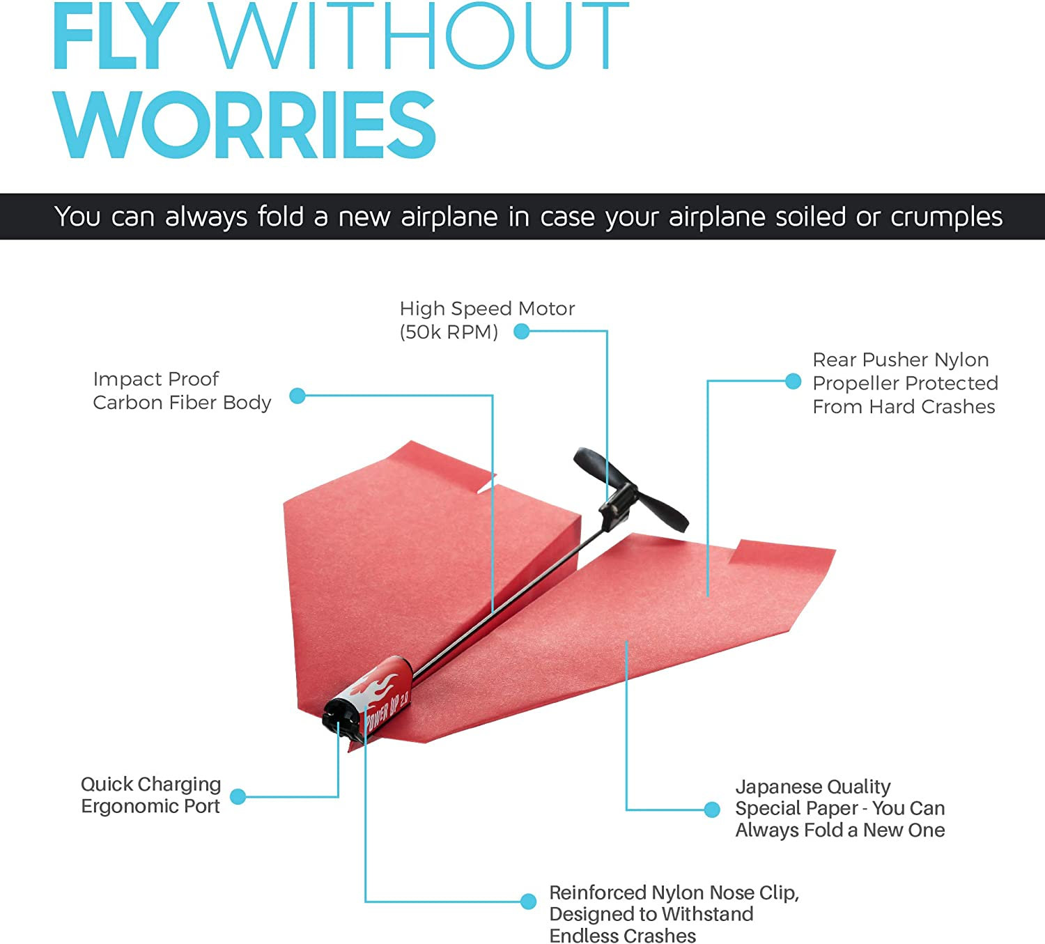 B00DTIYD4Y POWERUP 2.0 Paper Airplane Conversion Kit | Electric Motor for DIY Paper Planes | Fly Longer and Farther | Perfect for Kids & Adults | Ready to Use Aeroplane Engine Kits 8171b483AlL