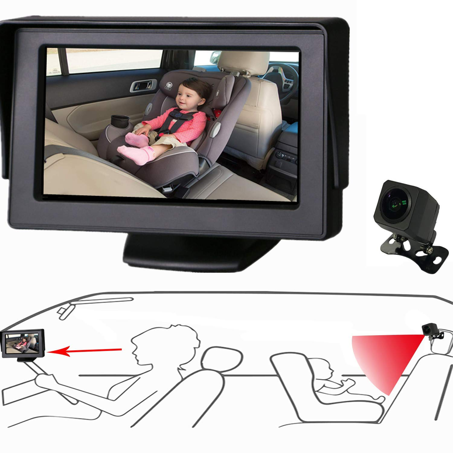 Itomoro Baby Car Mirror View Infant in Rear Facing Seat with Wide Crystal Clear View,Camera Aimed at Baby-Easily to Observe The Babys Every Move