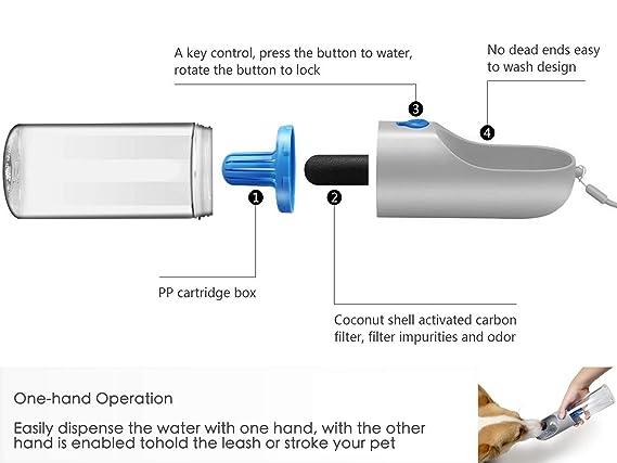 PETKIT Botella de Agua de Viaje para Mascotas EVERSWEET, tamaño único, Color Gris: Amazon.es: Productos para mascotas