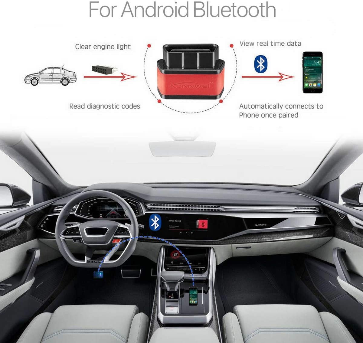 Wonolo OBD2 Bluetooth 3.0 Scanner OBDII Bluetooth Scan Tool Car Diagnostic Tool Vehicle Code Readers for Android