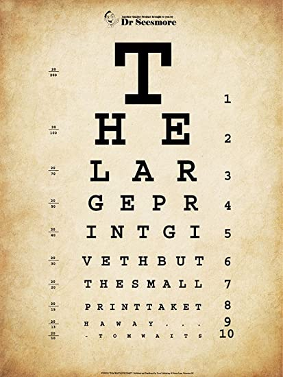 Amazon Tom Waits Eye Chart Art Print 14 X 18 Inches Posters