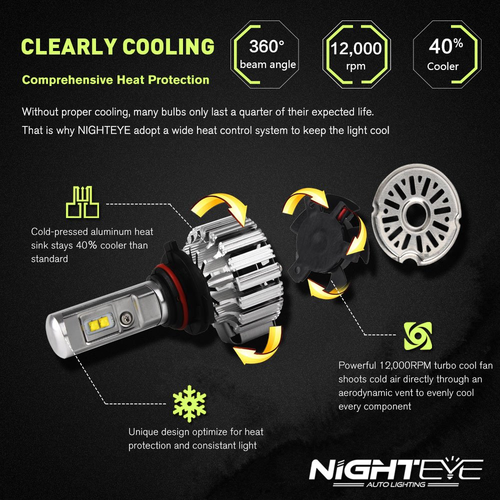 Pack of 2 9006//HB4 Car LED Headlight Bulbs Replacement,Wishshopping 80W 9000LM 6000K Cool White LED Automotive Headlight Bulbs Auto Conversion Driving Lamp FOR CSP LED CHIPS -3 Year Warranty 5559076962