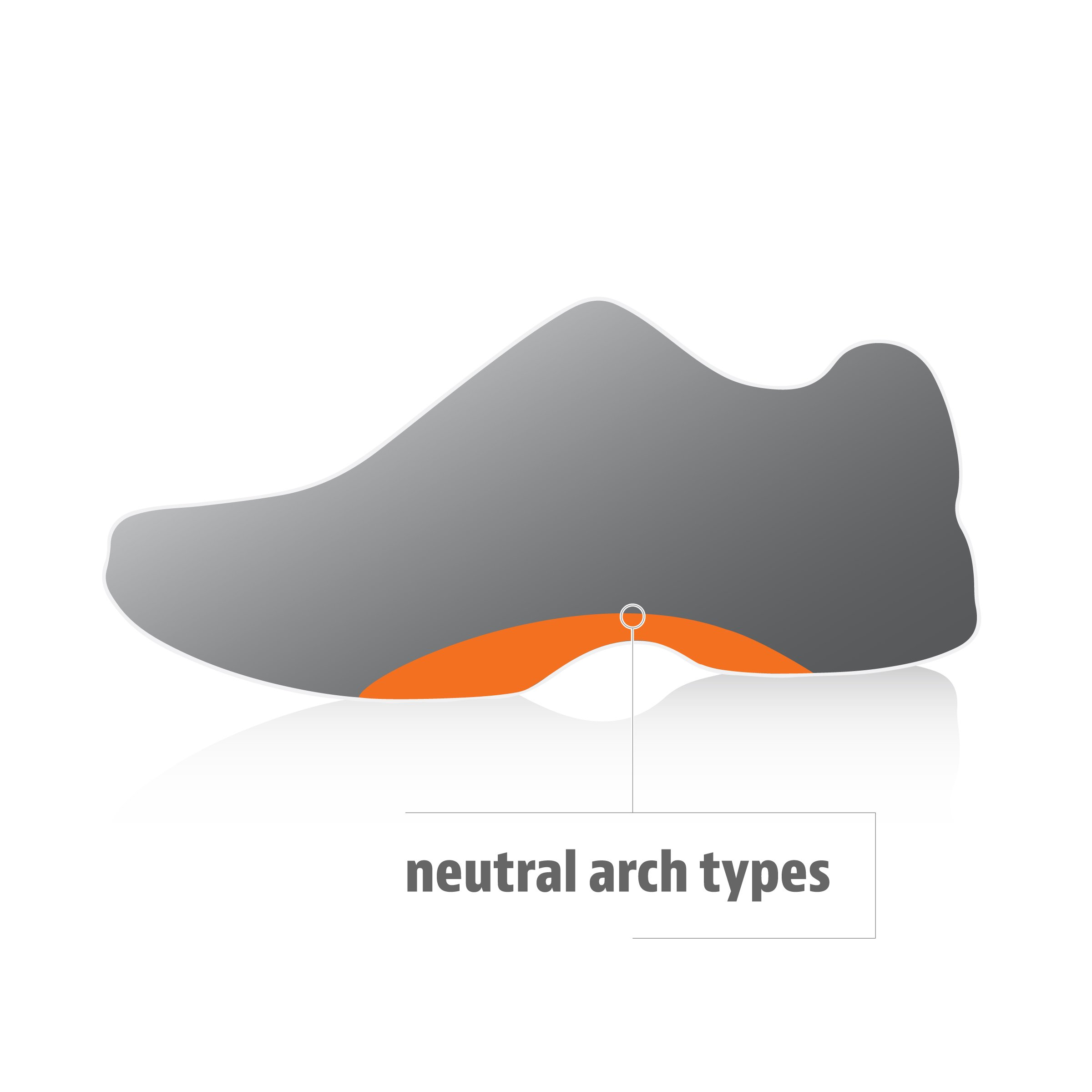 Sof Sole Airr Performance Insole, Men's Size 7-8.5 by Sof Sole (Image #5)