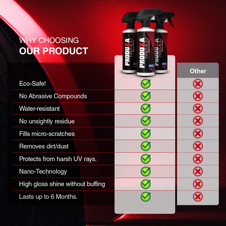 PRODUXA Premium Super Gloss & Ultra Hydrophobic Shine Spray: Revolutionary Paint Polish & Sealer | Multi-Surface Top Coat for Car, Bike & Boat | Applies in Minutes, Long Lasting & Streak-Free | 2 KIT by PRODUXA (Image #6)