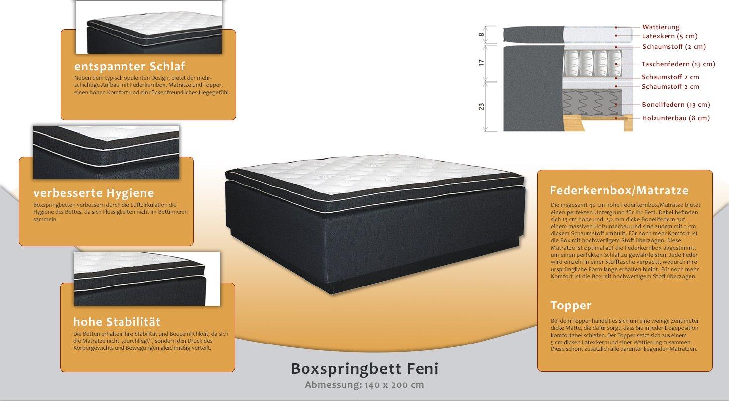 Cama de Juego completo con somier níquel-hierro., caja: Núcleo de muelles Bonell, colchón: muelles ensacados, top matress: látex - Dimensiones: 140 x 200 ...