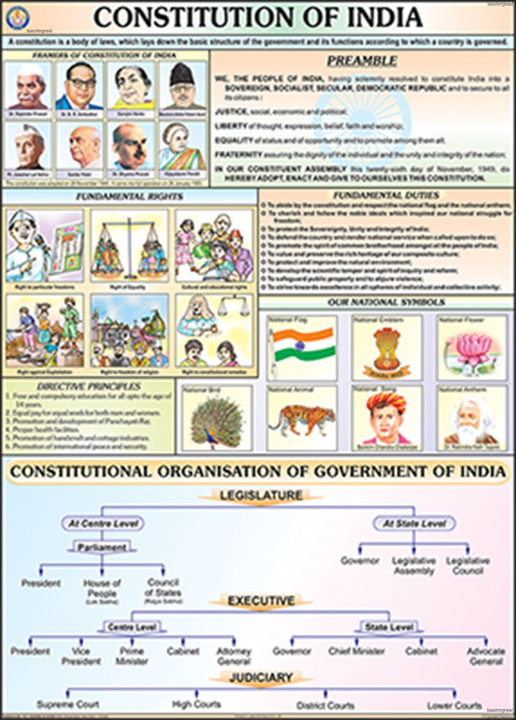 Buy Constitution of India Chart (70x100cm) Book Online at