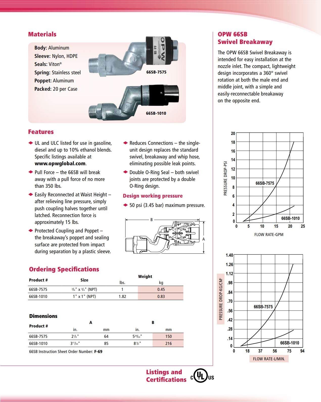 OPW 3/4'' x 3/4'' Swivel Breakaway Connector
