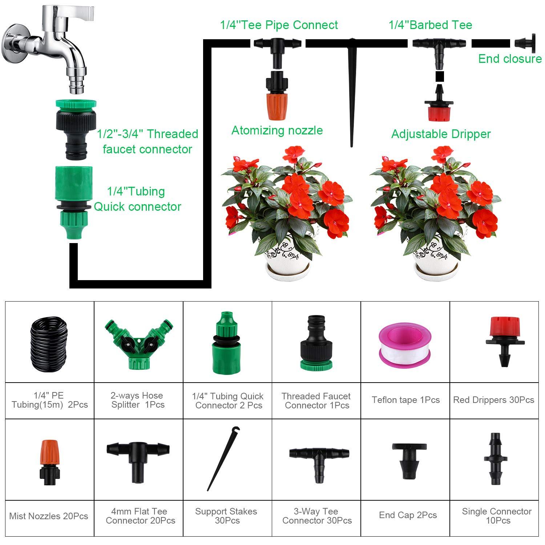 Housses pour mobilier de jardin Plastique 2 Outlet Jardinage ...