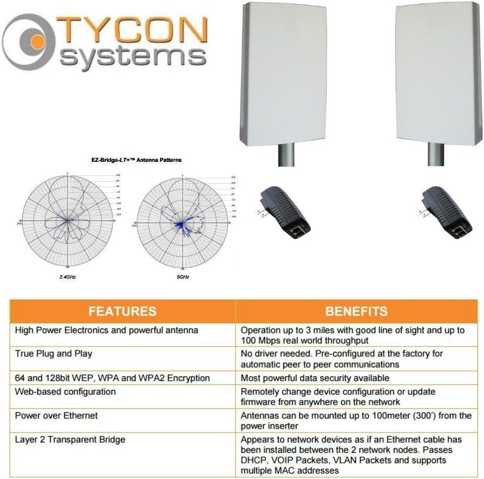The EZ-Bridge-Lite EZBR-0214 High Power Outdoor Wireless Point to Point System