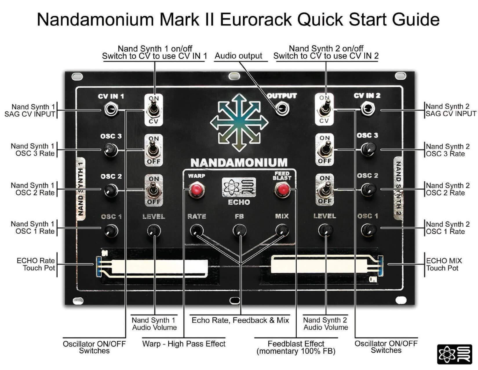 Nandamonium DIY Kit - Eurorack by Synthrotek (Image #3)