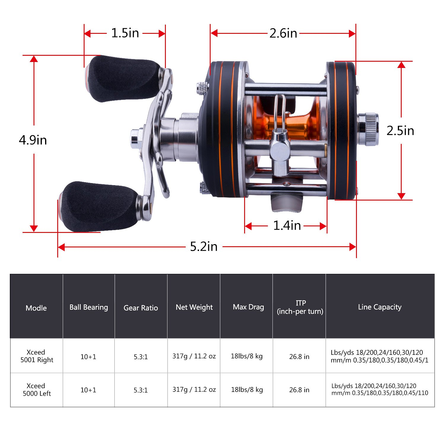 Goture Xceed Round Baitcasting Reel 10+1BB Lightweight 5 3:1 Reinforced  Metal Body Conventional Saltwater Trolling Reels - Max Drag 18LB