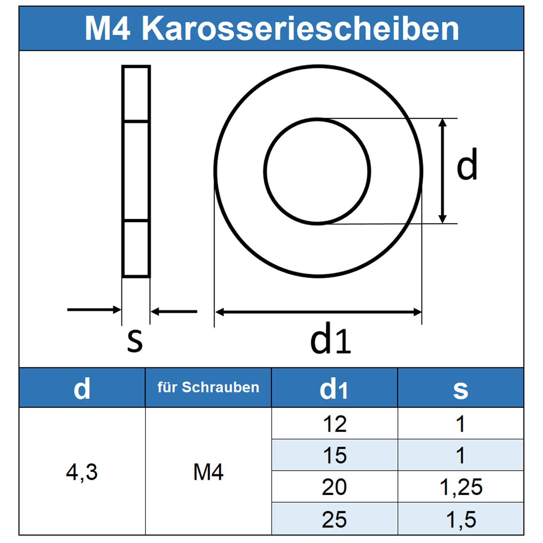- Beilagscheiben Eisenwaren2000 Edelstahl A2 V2A M4 Karosseriescheiben 4,3 X 15 mm 30 St/ück rostfrei Kotfl/ügelscheiben