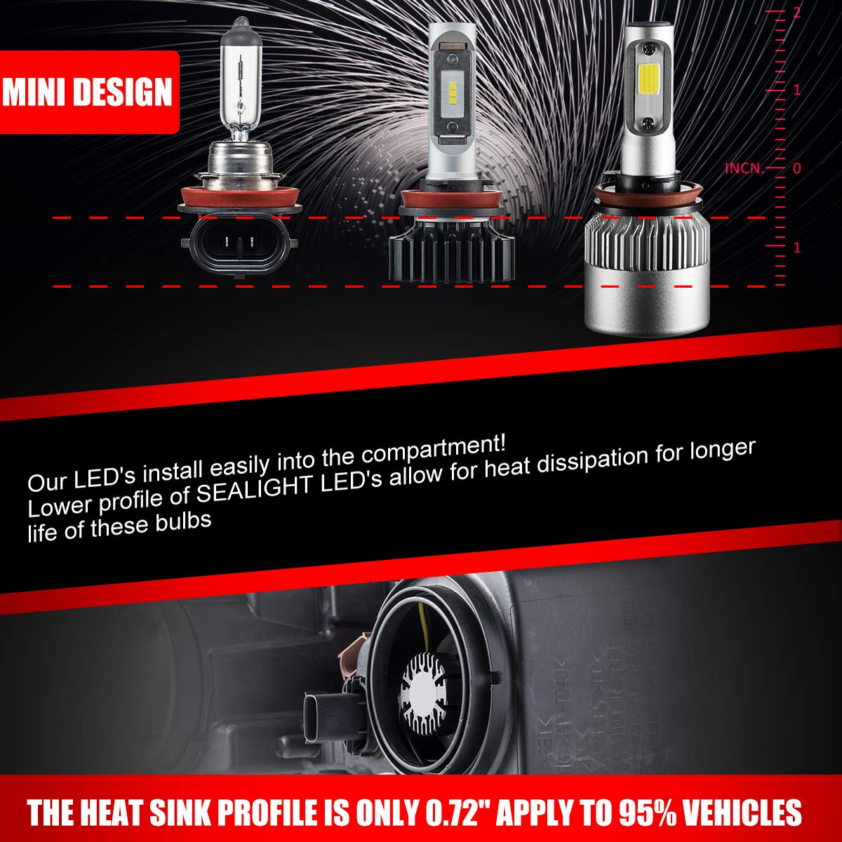 9006//HB4 LED Headlight Bulbs Conversion Kit 6000LM 6000K Xenon White DOT Approved 1 Yr Warranty Pack of 2 SEALIGHT X1 Series 12xCSP Chips