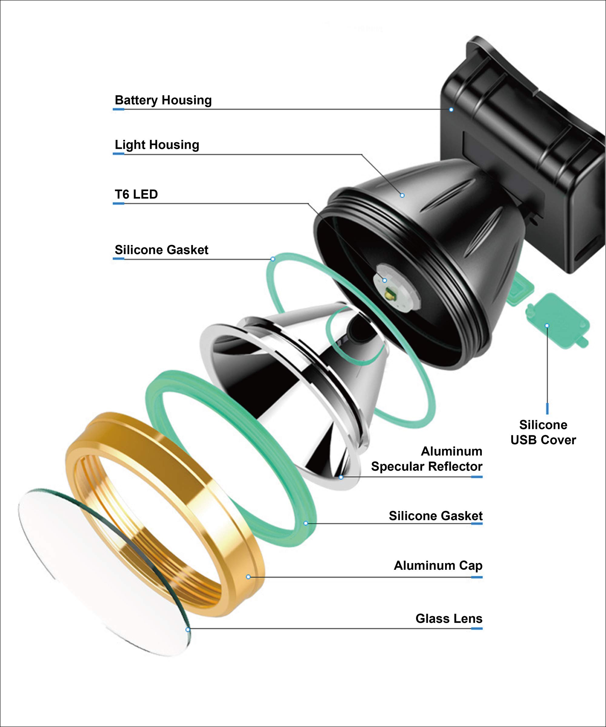 LED Headlamp, LED Headlamp USB Rechargeable, LED Headlamp Flashlight, Outdoor USB LED Headlamp, Waterproof with 2 Lighting Modes, Battery Powered Swivel LED Headlight for Camping and Hiking by Cavepop (Image #4)