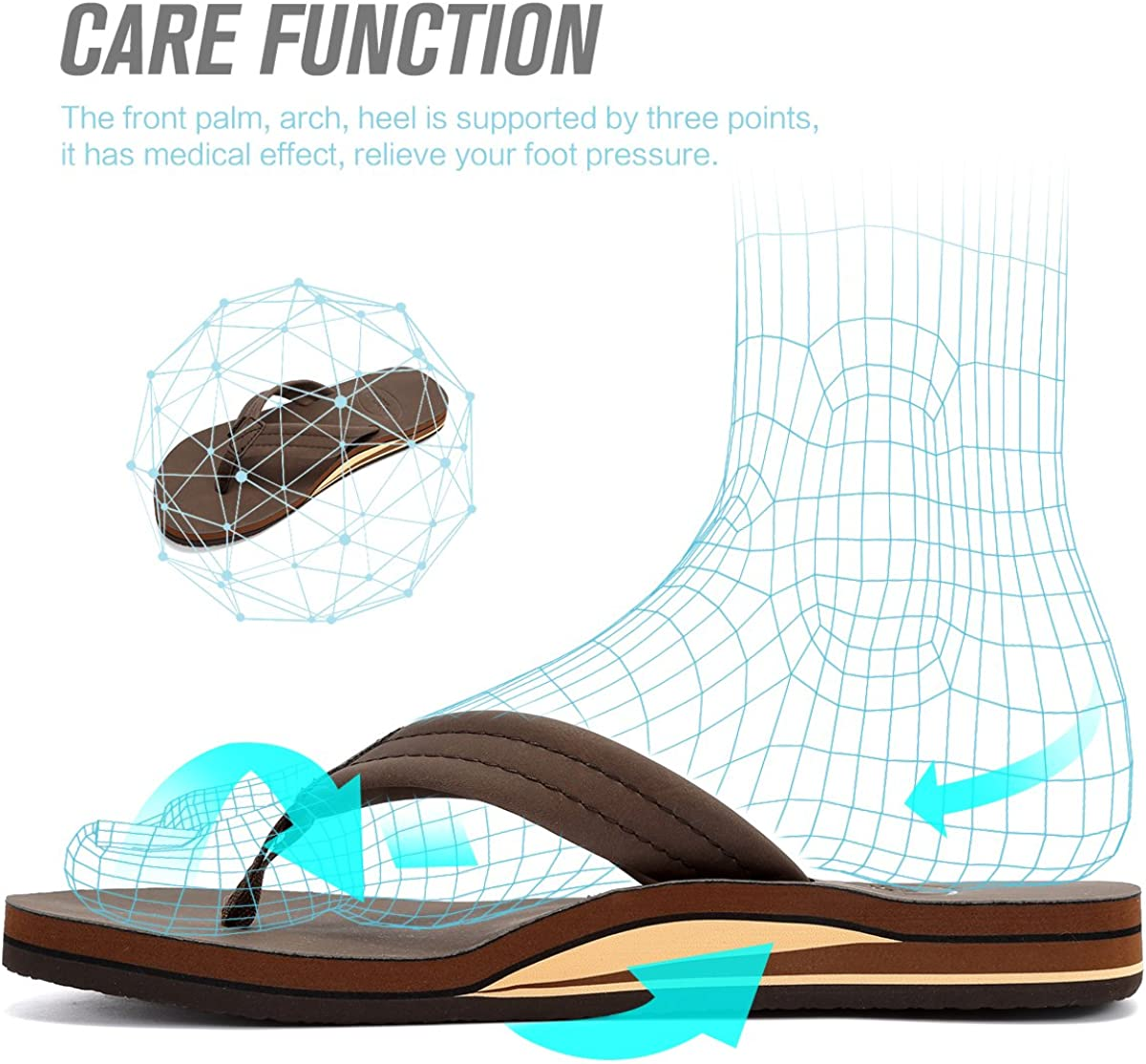 FANTURE Mens and Women Sandals Arch Support Flip Flops with Wide Strap Orthotic Comfort Walk Thong Style Casual Slipper Indoor and Outdoor