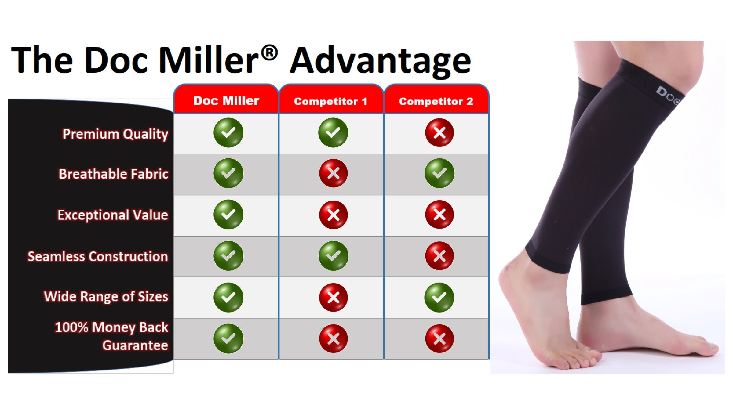 Doc Miller Premium Calf Compression Sleeve 1 Pair 20-30mmHg Strong Calf Support Graduated Pressure for Sports Running Muscle Recovery Shin Splints Varicose Veins (Black, 2-Pack, Large) by Doc Miller (Image #5)