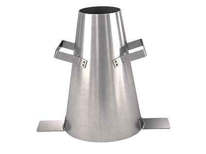 Bon 82 480 Steel Slump Cone Masonry Hand Trowels Amazon Com