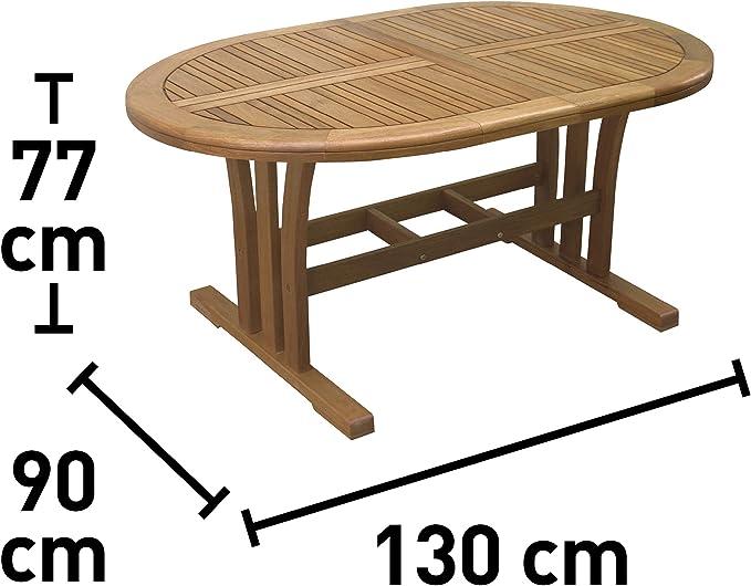 Gartentisch Chelsea Fsc Holz Oval Natur 130 Cm X 90 Cm Amazon De Kuche Haushalt