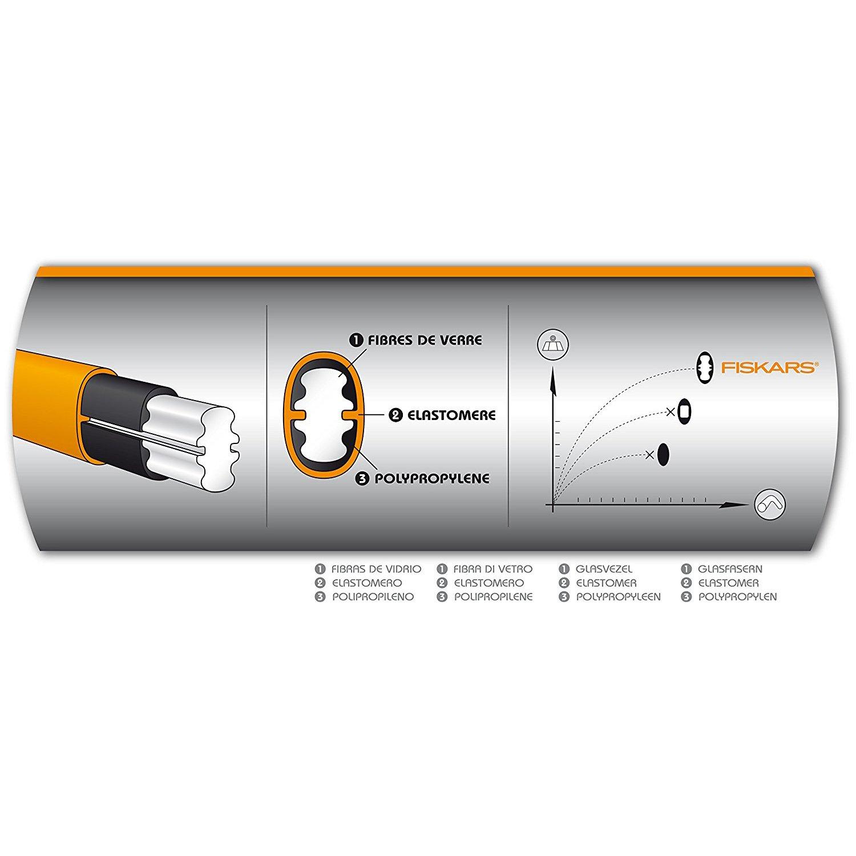 Noir//Orange Avec pare-faux coup Fiskars Masse forg/ée 5 kg 1001618 XXL T/ête en acier au carbone//Manche trimati/ère de 90 cm avec noyau en fibre de verre