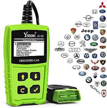 Universal OBD2 EOBD Scanner Car Check Engine Fault Code Reader Diagnostic Tool
