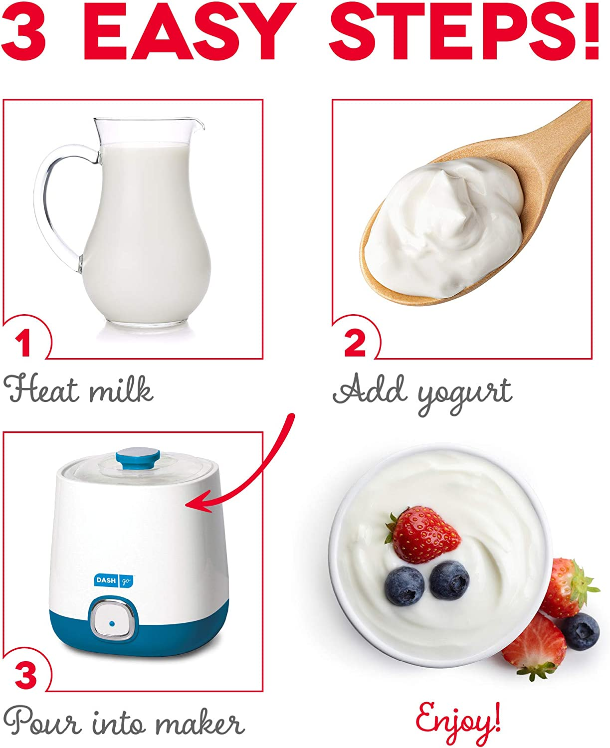 Dash Bulk Yogurt Maker : how does a yogurt maker work?