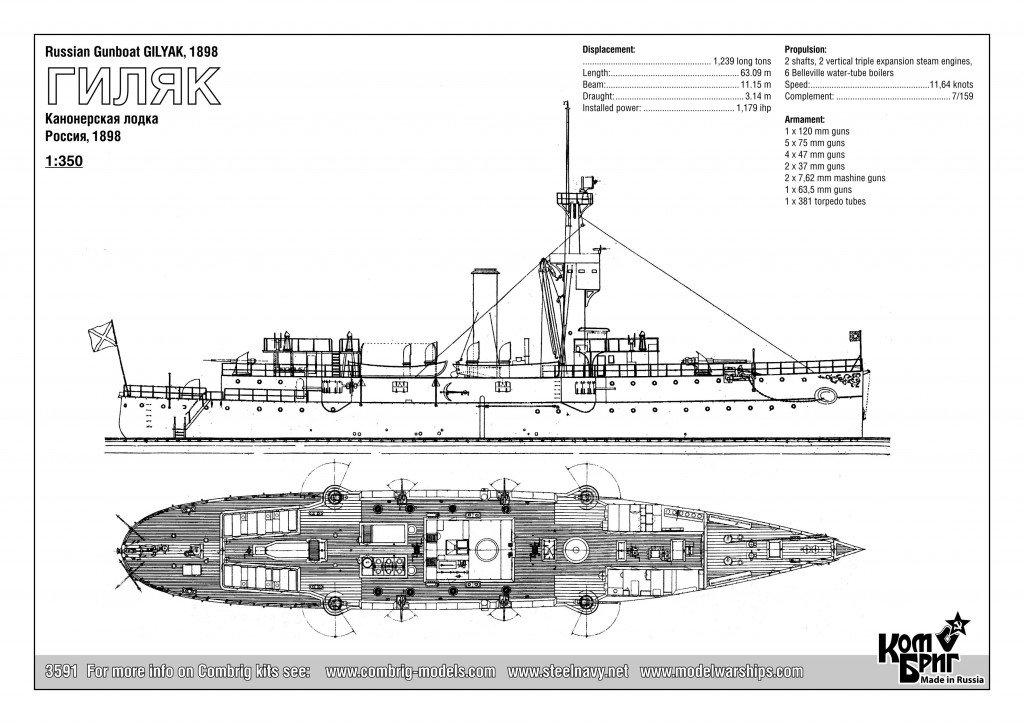 Combrig 1/350 Russian Gunboat Gilyak, 1898: Resin kit #3591 CombrigModels