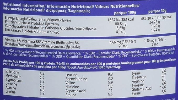 Victory Pro Whey Complex Chocolate, 2 kg. Proteina de suero de leche. De la más alta calidad. Promueve el crecimiento muscular.