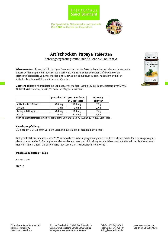 Reposalibros de Papaya de pastillas con con el enzima ...