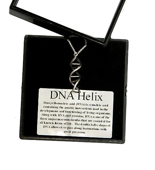 The DNA Choker