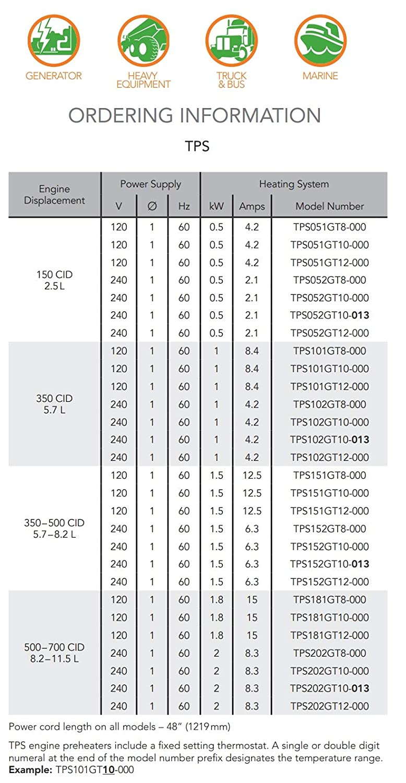 HOTSTART ENGINE HEATER TPS101GT10-000 COOLANT PRE-Heater 1 Year Warranty Original