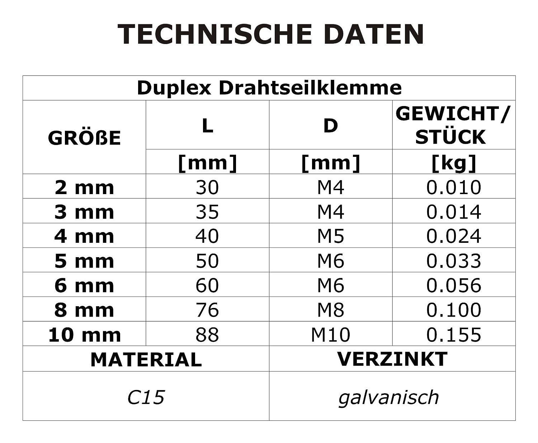 10 pcs acier galvanis/élire serre-c/âbles a 2 boulons 5mm zingue