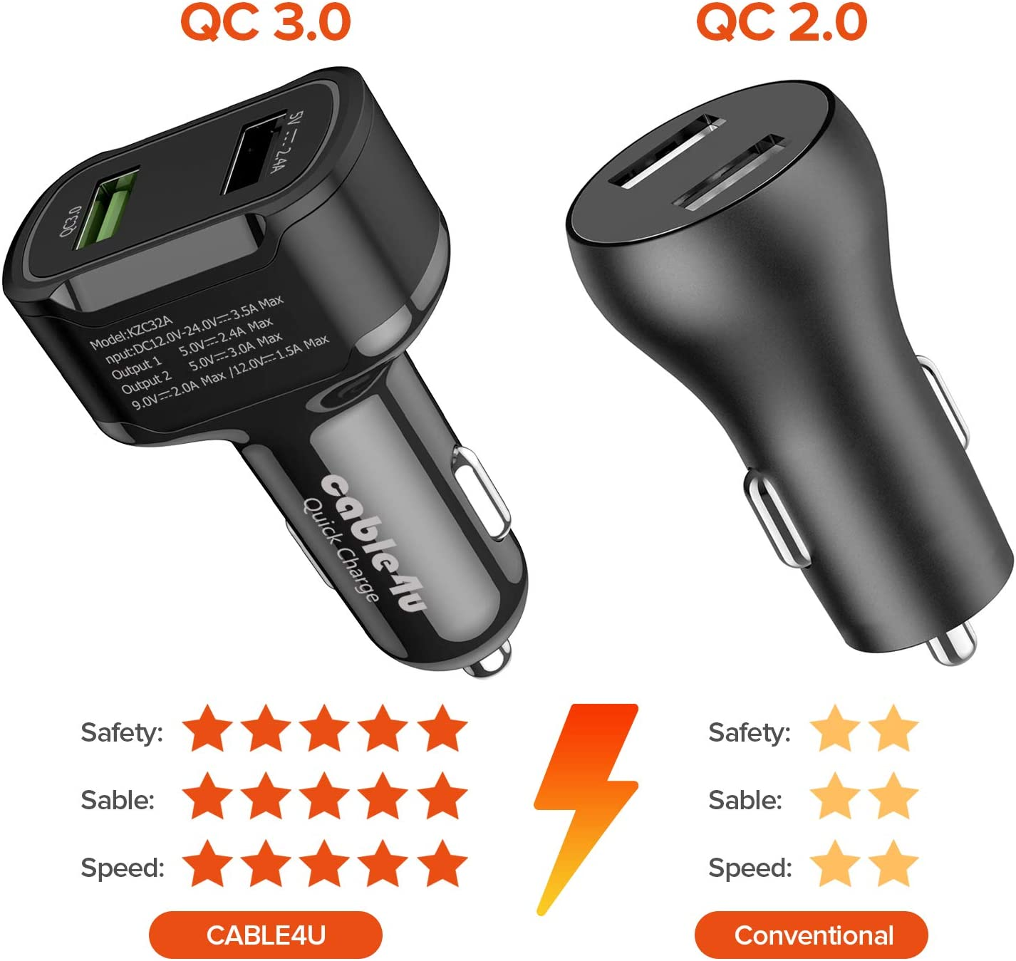Samsung Galaxy S10//S9//S8//S7//S6,Note9//Note8,Nexus,etc iPad Pro//Air//Mini Quick Charge 3.0 USB Car Charger Adapter Mini Dual USB Car Charger 5.4A//30W for iPhone XS//MAX//XR//X//8//7//6//Plus