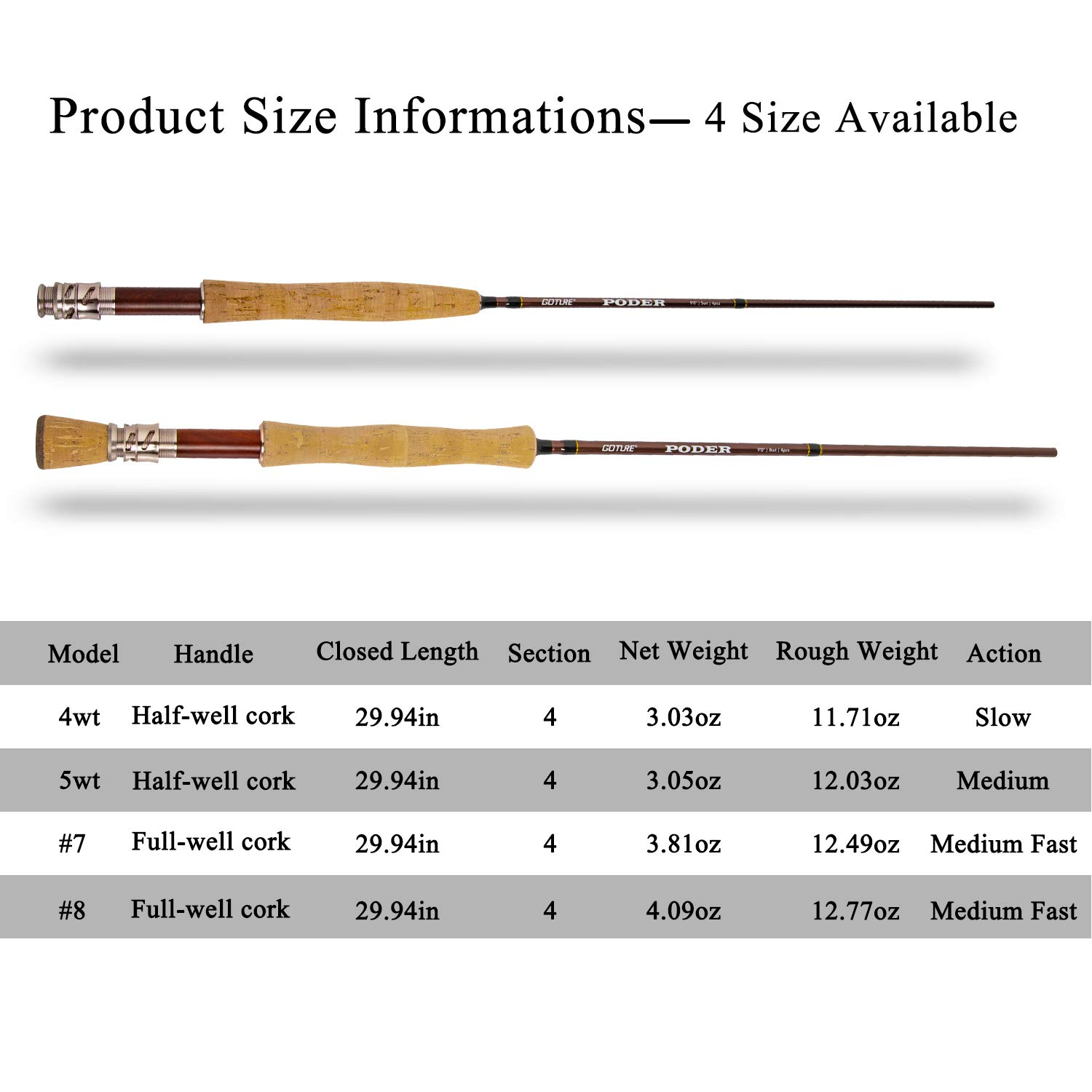 Goture Fly Fishing Rod Portable Fly Rod with 30-ton Carbon Fiber Blanks AA Cork Grip Hard Chromed Guides and Travel Rod Tube, 4-Piece 9 Feet Slow/Medium/Medium Fast Action Fishing Rods (4wt)