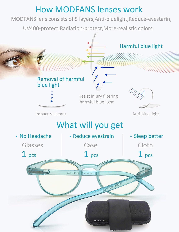 2.50 MODFANS Lunettes de Lecture//Lunettes Ordinateur Anti Lumiere Bleue Protection UV Monture Classique Rond pour Femmes