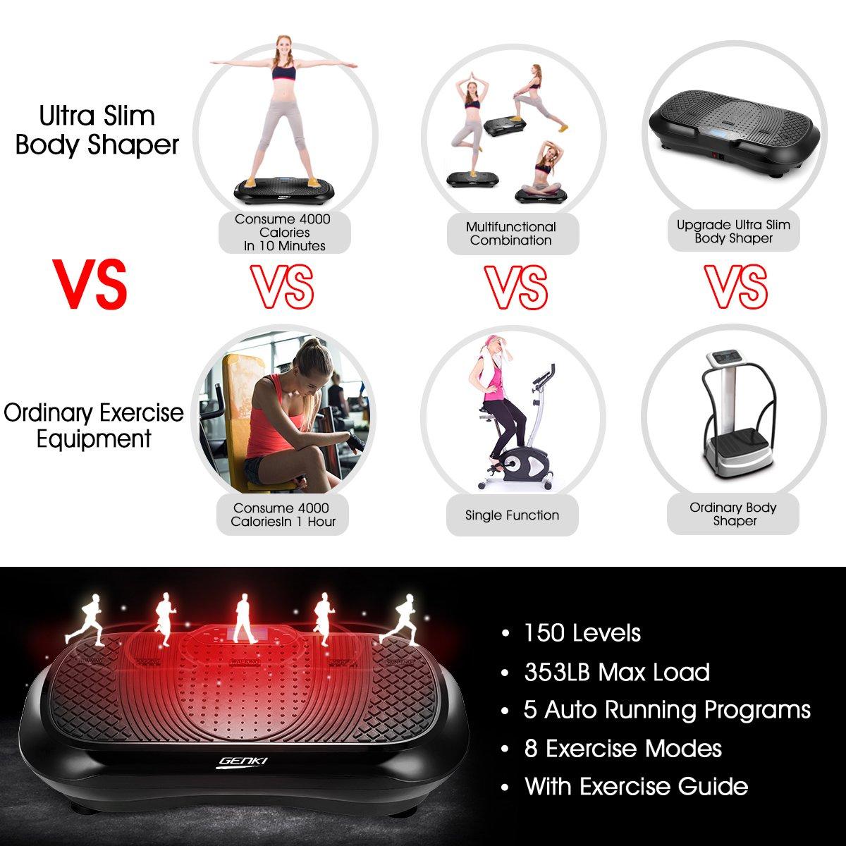 ee9fde0575c71 Amazon.com   GENKI YD-1010B-B Ultra Slim Vibration Machine Plate Platform  Whole Body Shaper Trainer Exercise Black   Sports   Outdoors