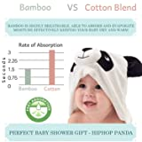 Bamboo Baby Hooded Towel - Softest Hooded Cute 3D