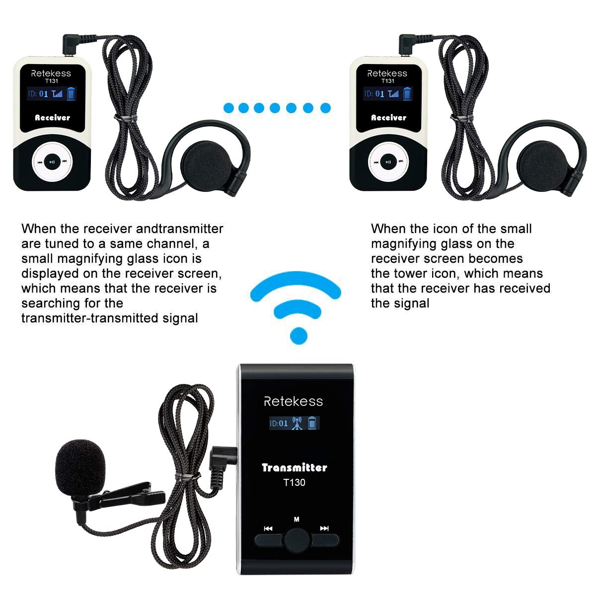 Retekess T130 99 Channel Wireless Tour Guide System Microphone Earphone Headset Church Translation System for Church Interpretation Wedding Training Court (1 Transmitter and 15 Receivers) by Retekess  (Image #6)