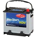 Delphi BU9035 MaxStart AGM Premium Automotive Battery, Group Size 35