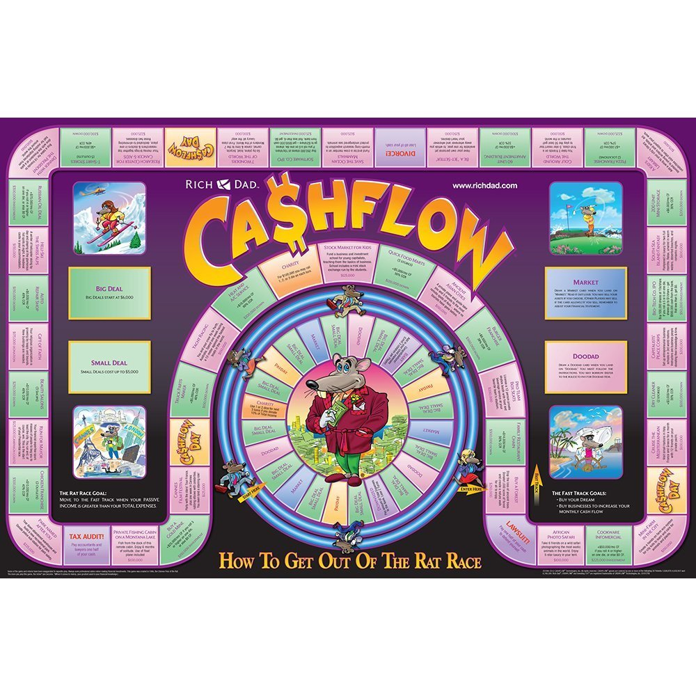 Cashflow quadrant board game procter and gamble london plant