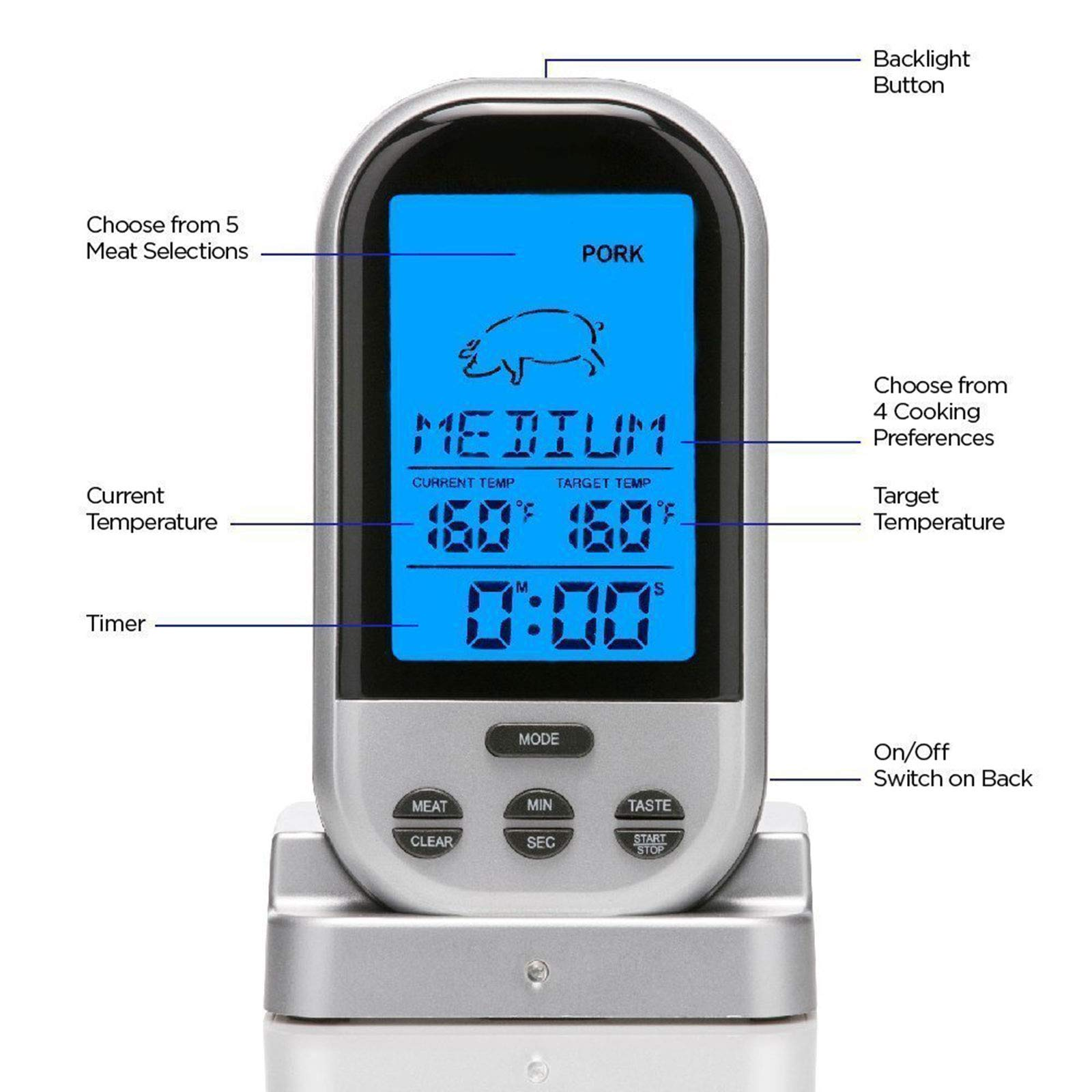 Digital Meat Thermometer for Grilling with Instant Wireless Read and Backlit Digital Display for Cooking BBQ Grilling Smoker Kitchen by Belmint