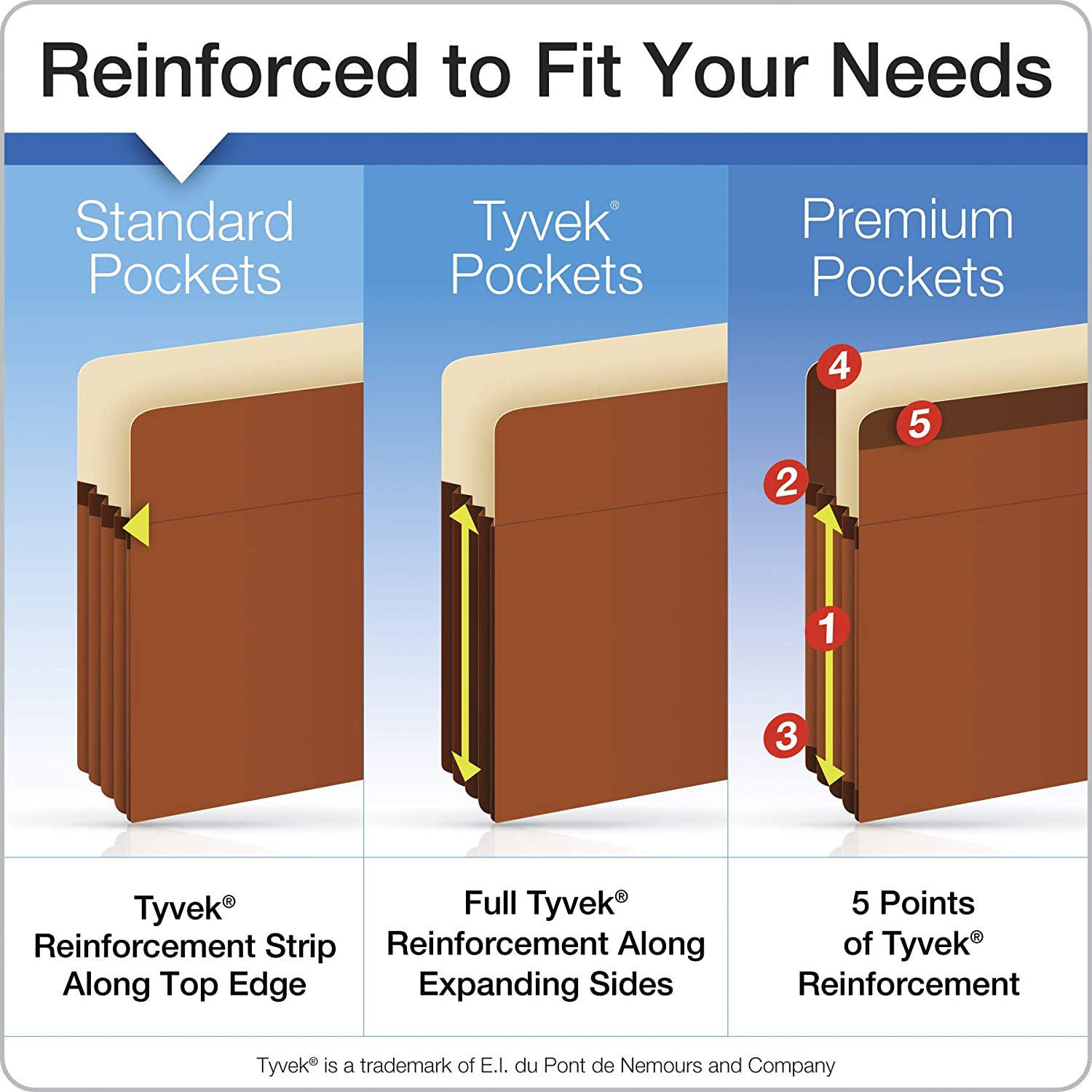 """Pendaflex Expanding File Pockets, Letter Size, 5.25"""" Expansion, Reinforced with DuPont Tyvek Material, Letter Size, Redrope, 10 Per Box (1534G-OX) : Expanding File Jackets And Pockets : Office Products"""