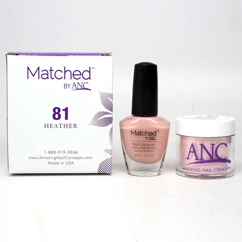 Amazon.com : ANC Amazing Nail Concepts Matched kit # 81 Heather : Beauty